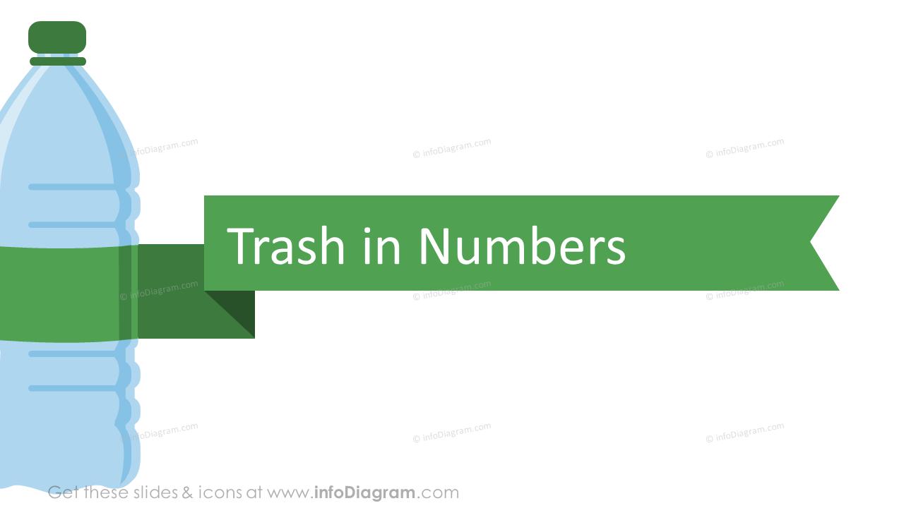 Trash in numbers slide
