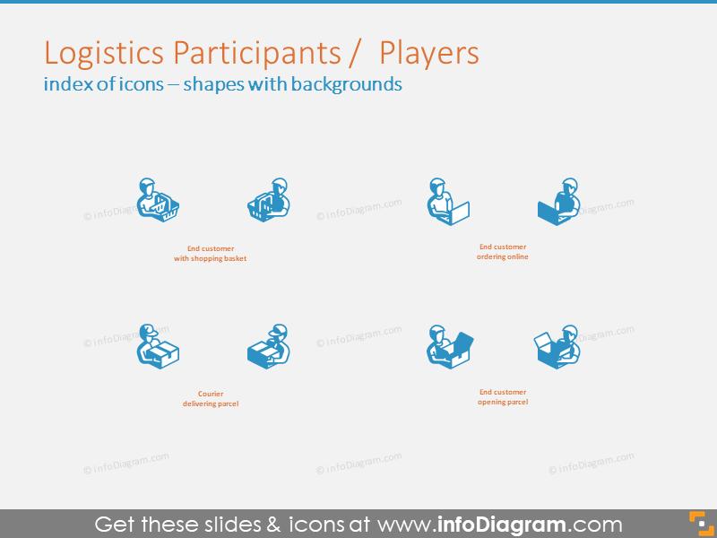 Logistics Participants 3D shapes with backgrounds