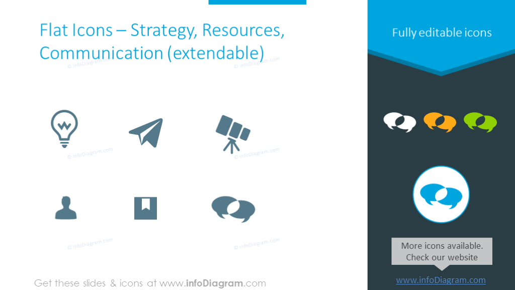 Icons template that shows strategy, resources and communication