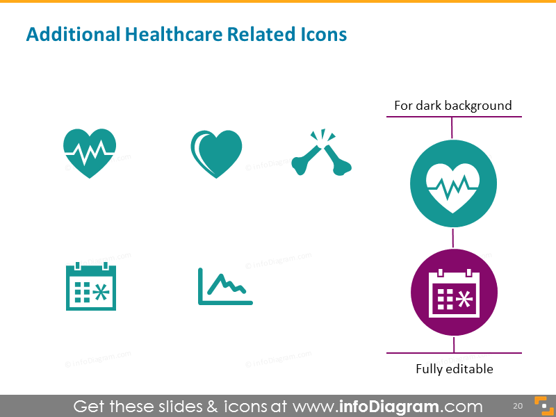 Healthcare related additional Icons