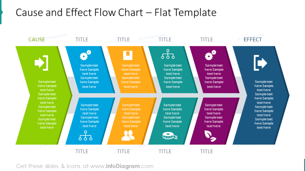 Cause and effect flow chart template