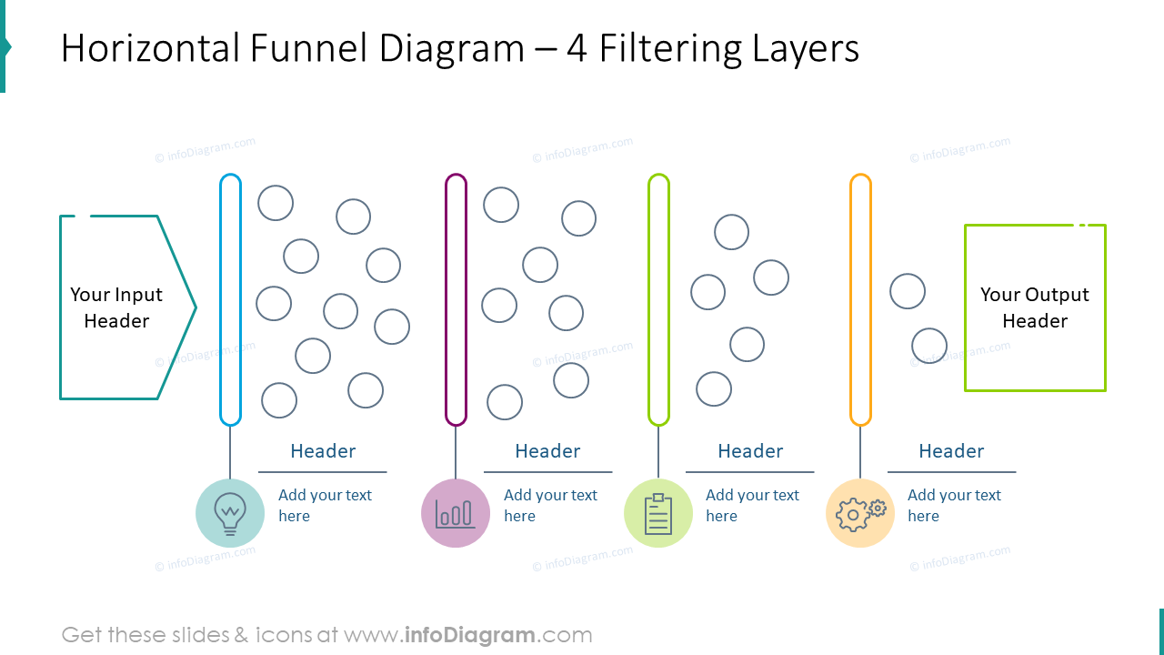 Horizontal funnel diagram for four filtering layers
