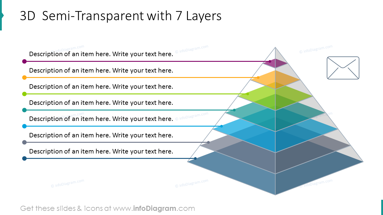 3D semi-transparent pyramid with seven layers