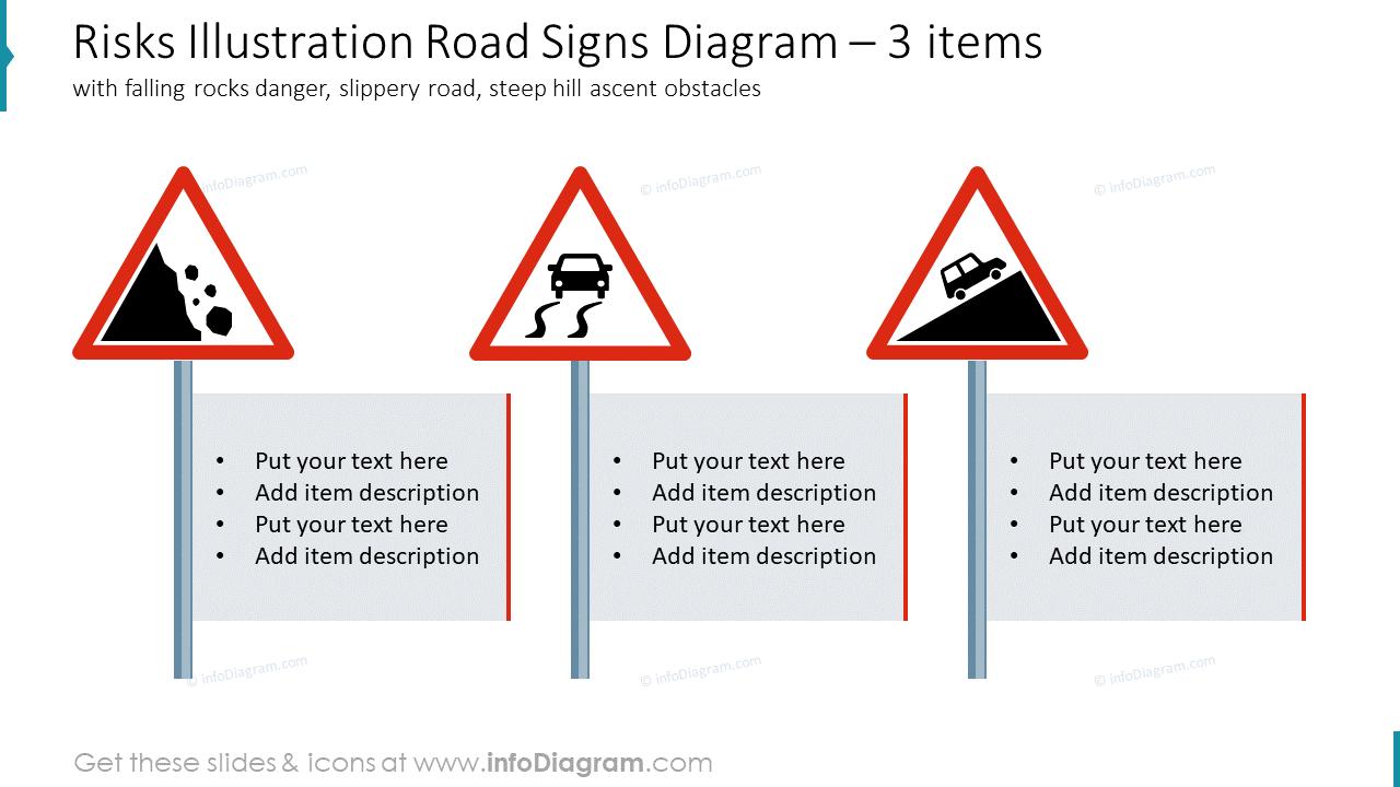 Risks illustration road signs diagram