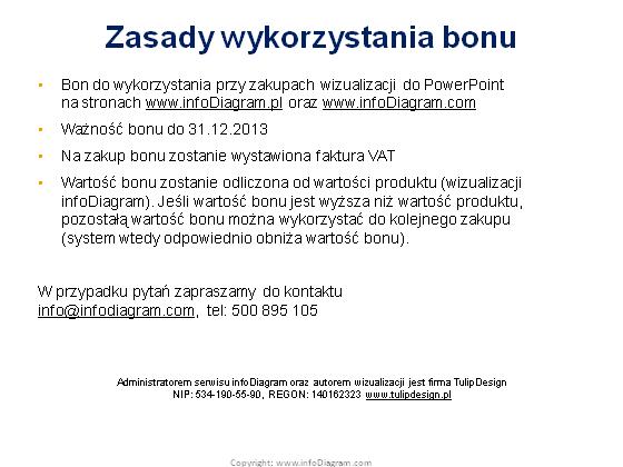 Bon prezentowy 59 zł na zakup infoDiagram