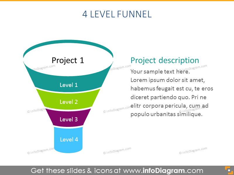 4 level funnel Infographics Diagram