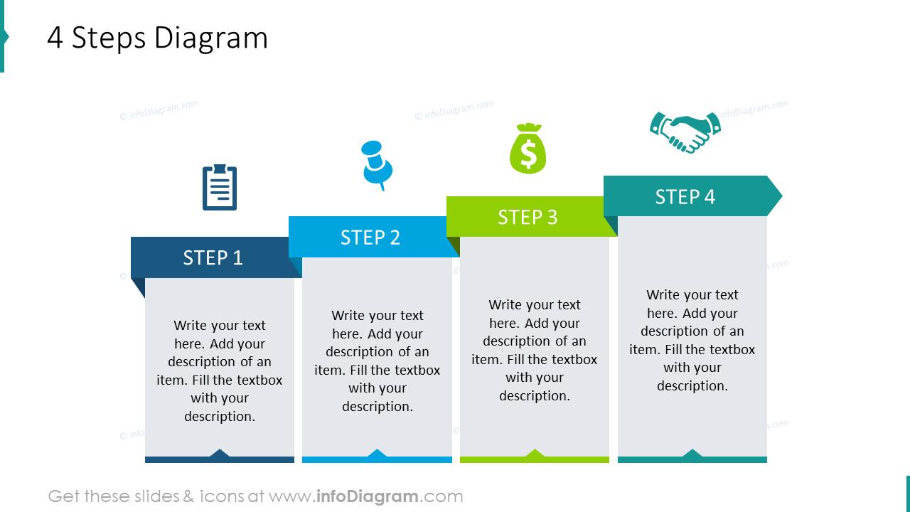 4 steps diagram