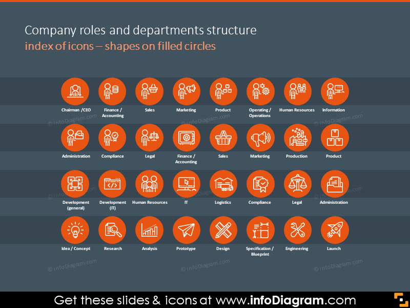Department structure symbols showed with filled circles
