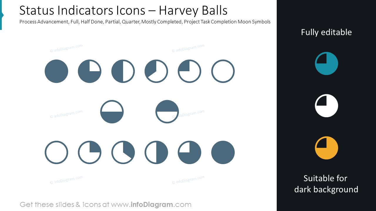 Status Indicators Icons – Harvey Balls