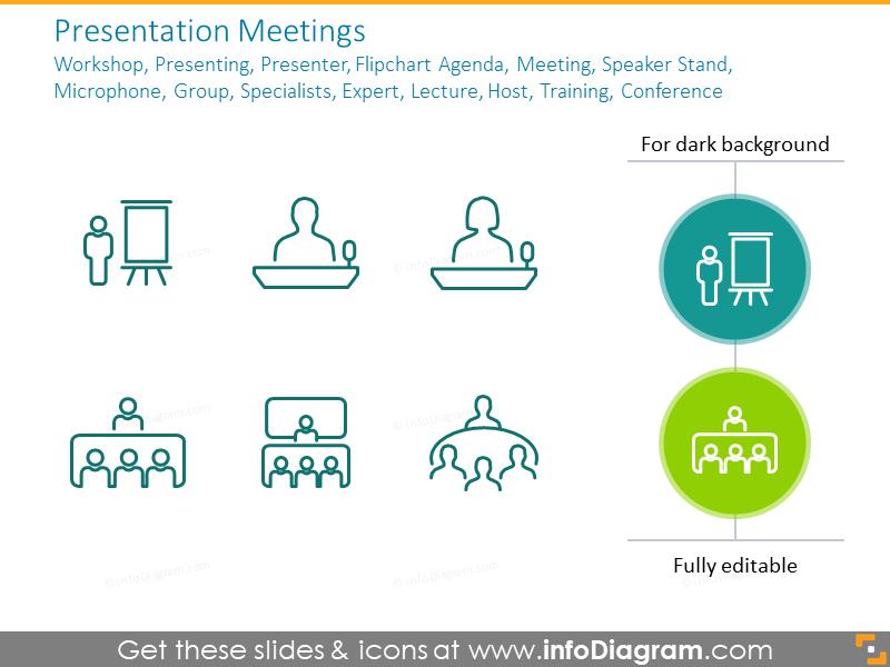 Presentation Meetings