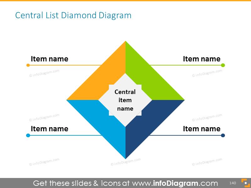 Central List Diamond Diagram 4 elements