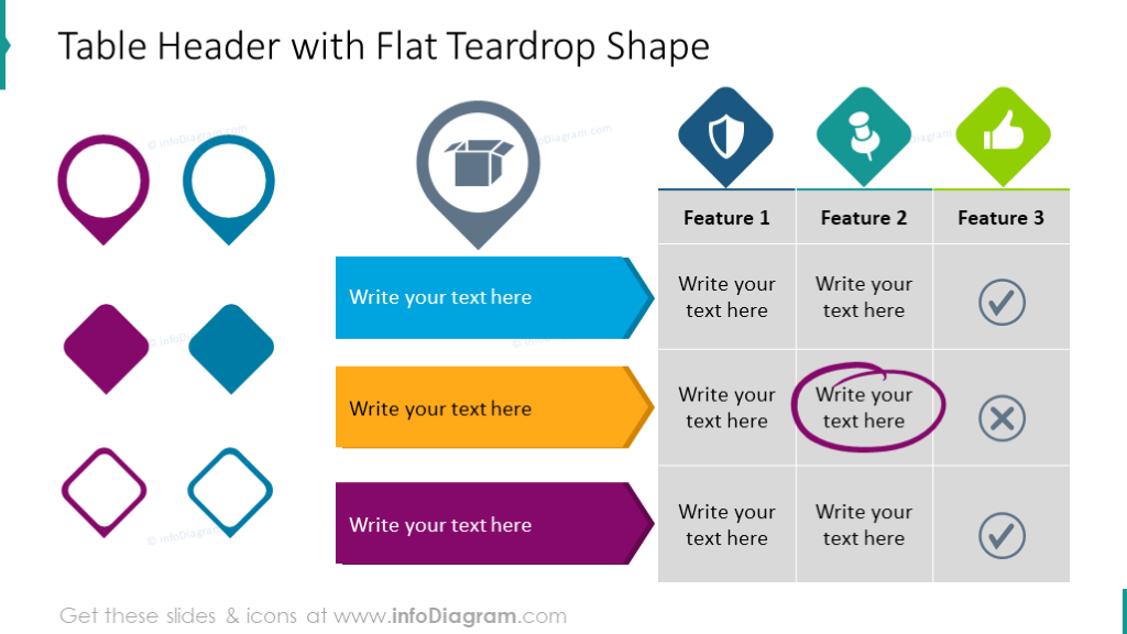 Teardrop shapes for presenting table headers