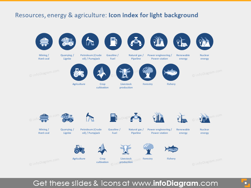 Resources Energy Industries icons PPT light flat