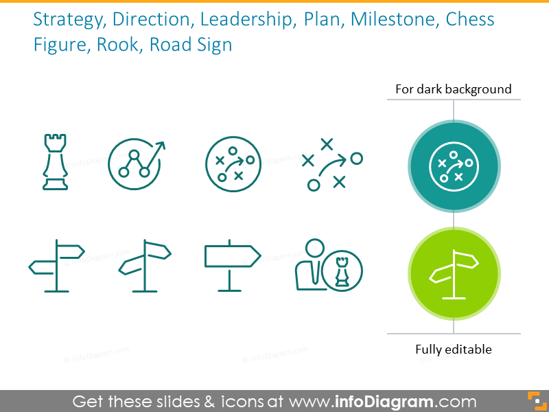 Strategy, Direction, Leadership, Plan, Milestone, Chess Figure, Rook, Road Sign