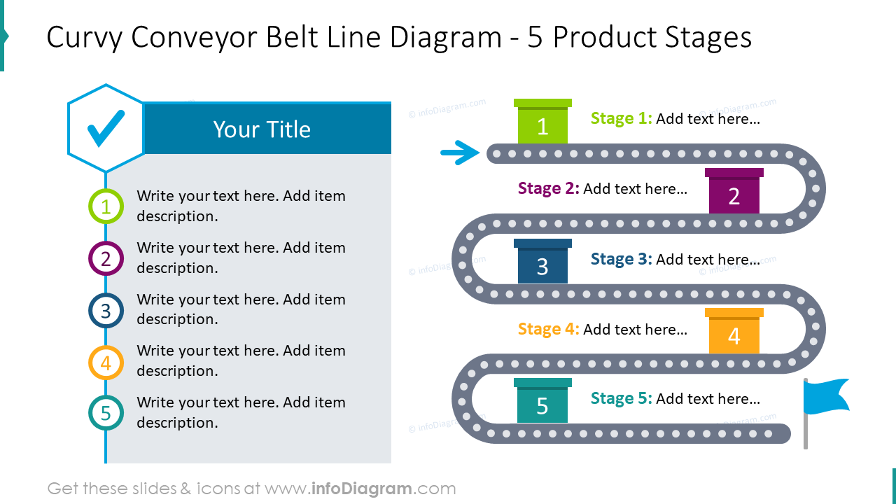 Curvy conveyor belt line diagram for 5 stages