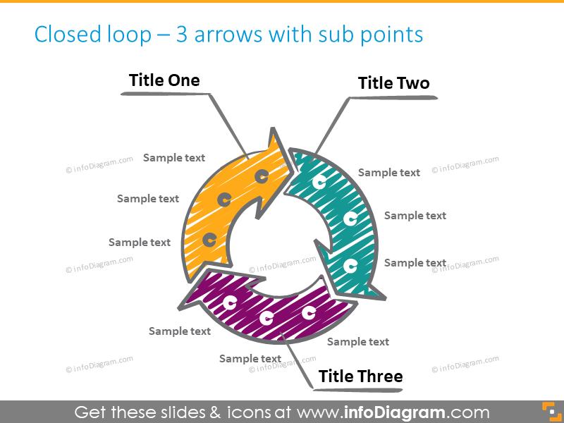 5 item pentagram diagram enumeration list ppt