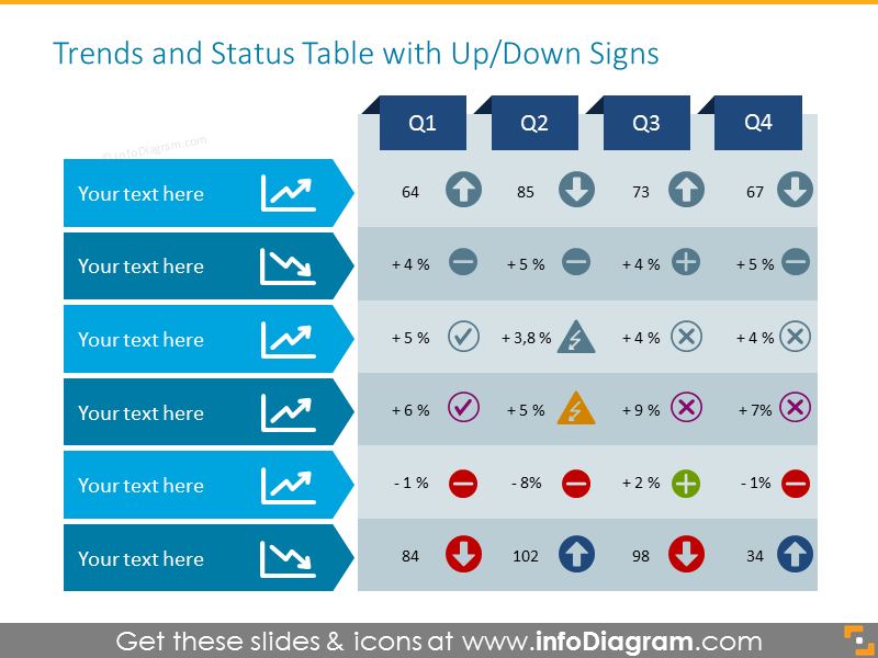 Trends and Status Table with Up/Down Signs for Reviews