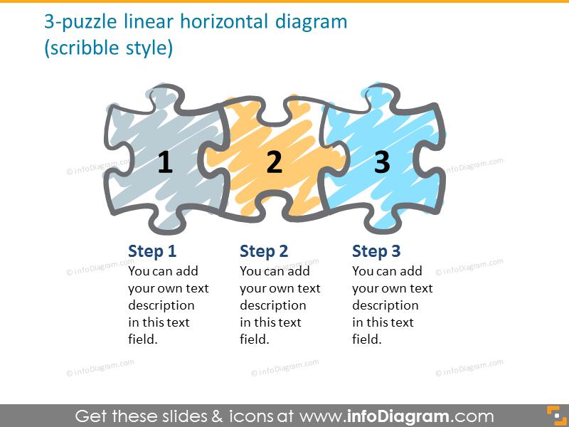 3-puzzle linear horizontal diagram