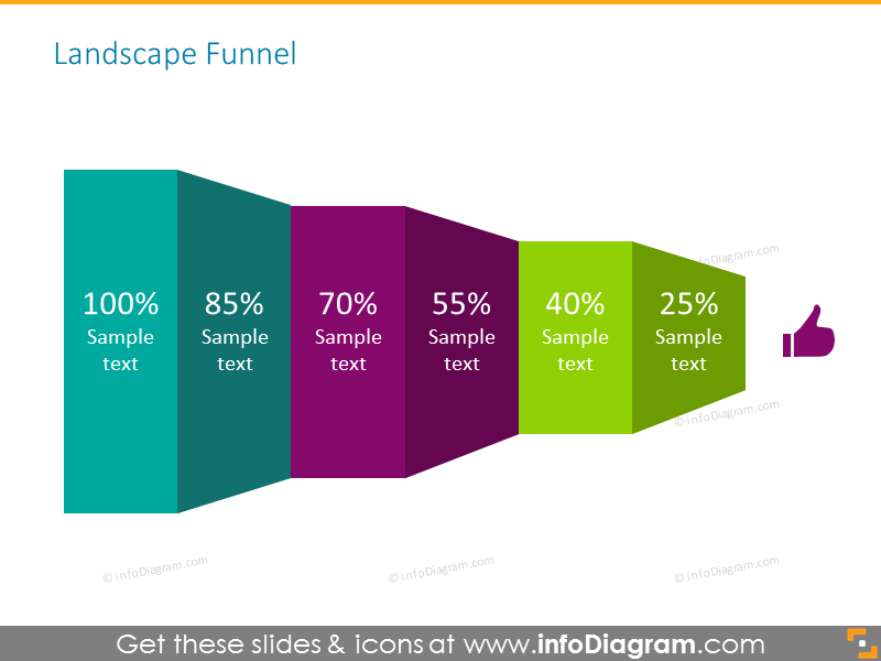 Landscape funnel with percentage