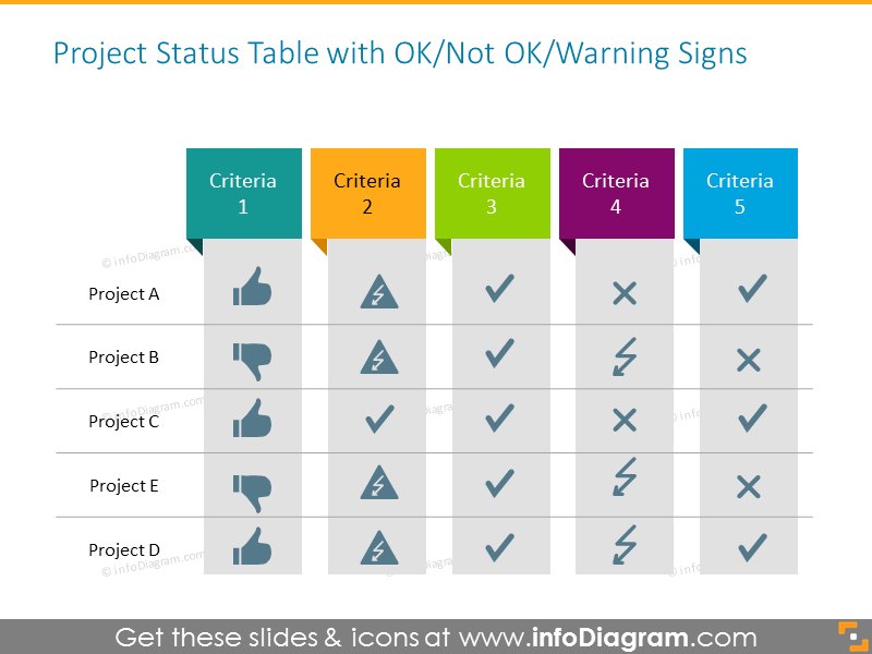 Powerpoint Table Template for Project Status Control