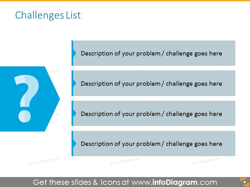 Challenge list for internationalconference presentation