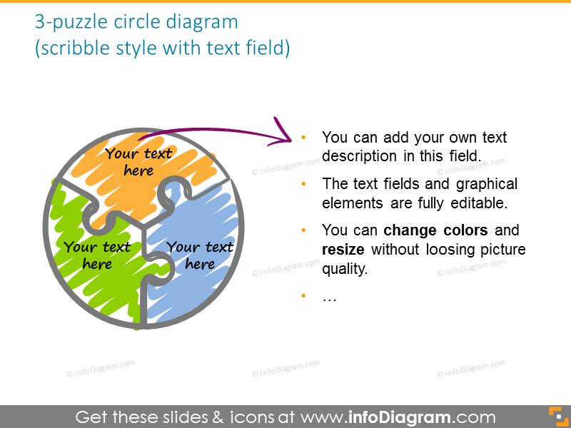 puzzle thirds diagram sketched scribble ppt elements