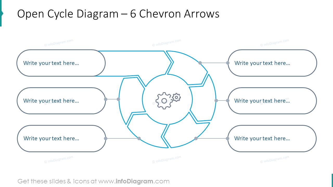 Open cycle diagram for six chevron arrows