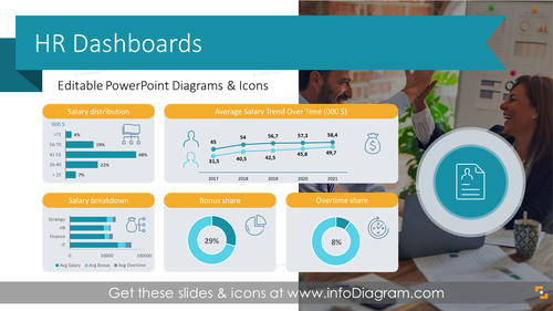HR Metrics Dashboard Data Charts (PPT Template)