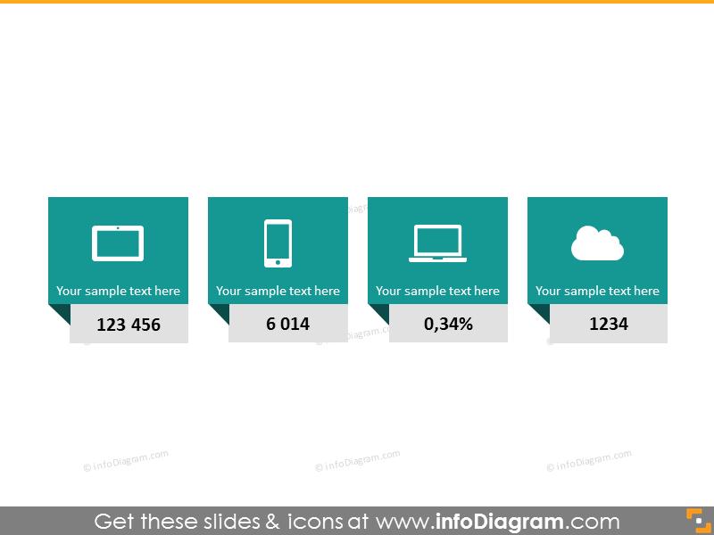 4 Key Data Index text Boxes