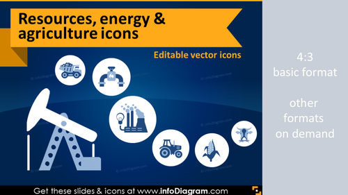 Industry icons: Resources, Energy, Agriculture sectors (flat PPT clipart)