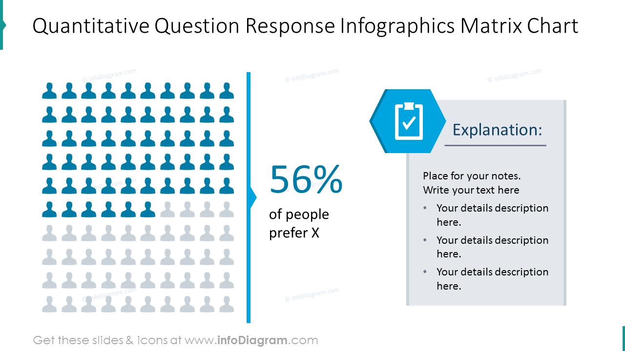 Question response graphics shaped as Matrix chart