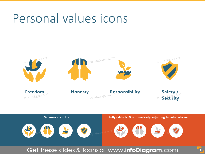 Personal values: feedom, honesty, reponsibility, safety