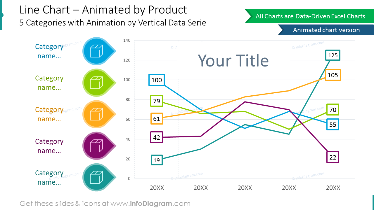 Simple line graph example for five product elements