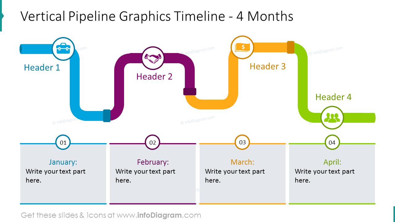 Vertical pipe timeline slide placing 4 headers