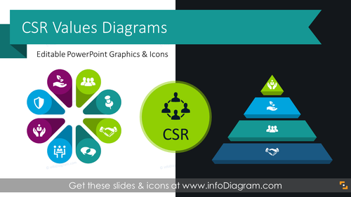 Corporate Social Responsibility Diagrams (PPT Template)