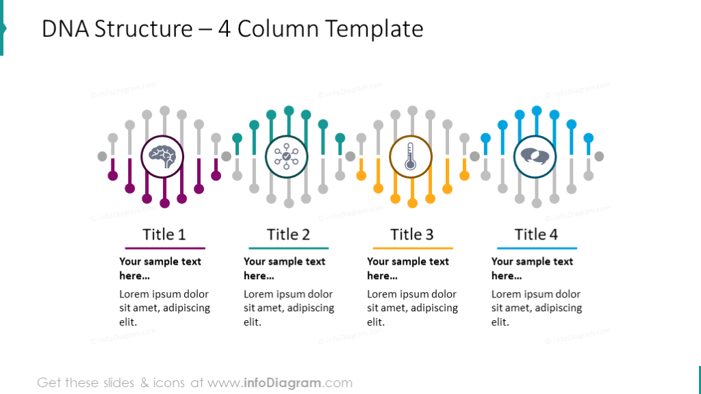 4 column template illustrated with DNA graphics