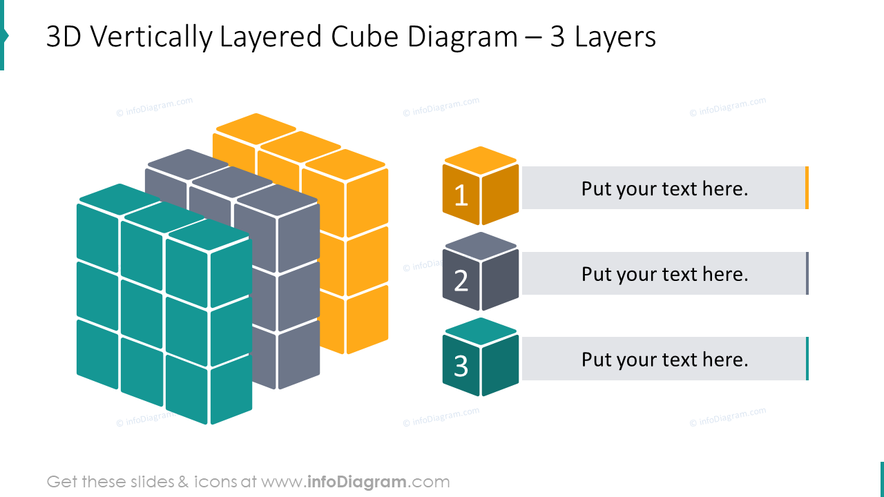 3D vertically layered cube diagram for 3 layers