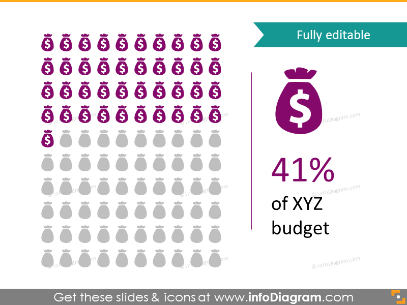 Budget spending infographics