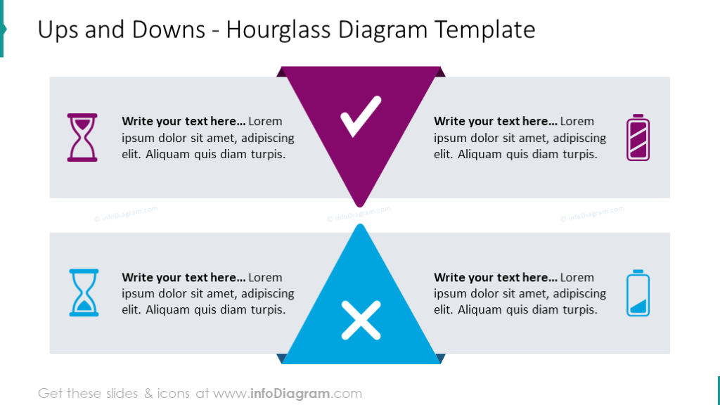 Ups and downs illustrated with hourglass diagram