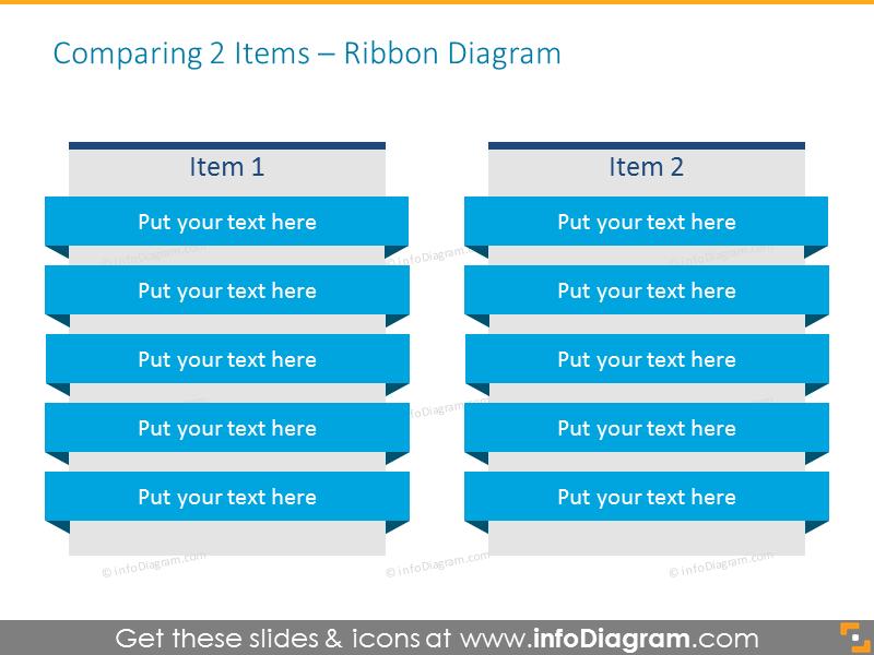 Ribbon Diagram Comparing 2 Items vertical rows