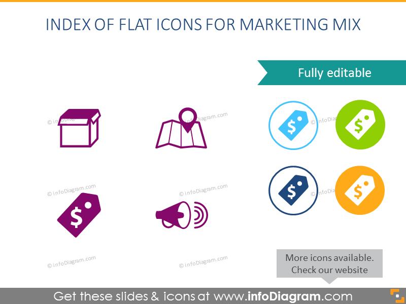 Simple Flat Icons Index for Marketing Mix Presentation Slides