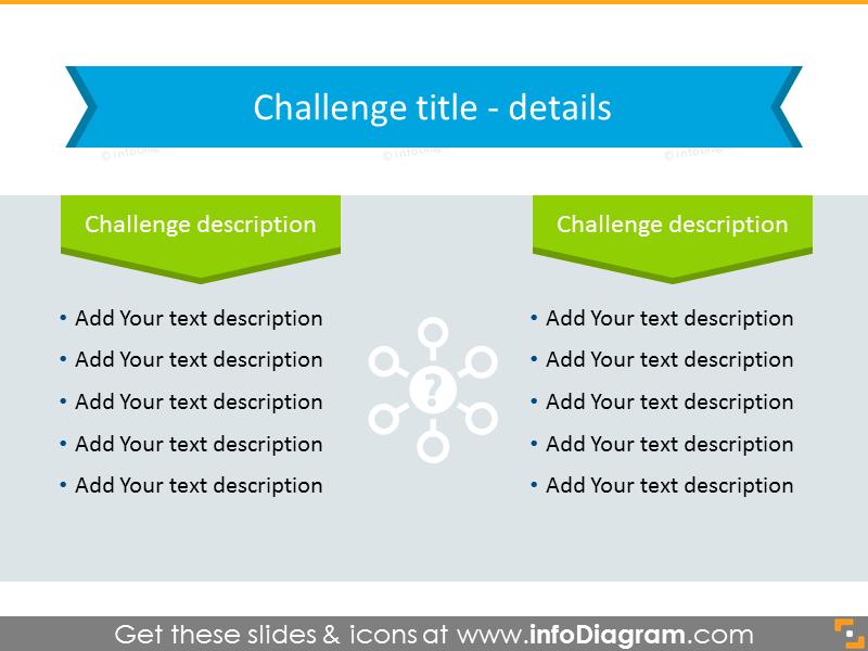 Challenge details list organized in two columns