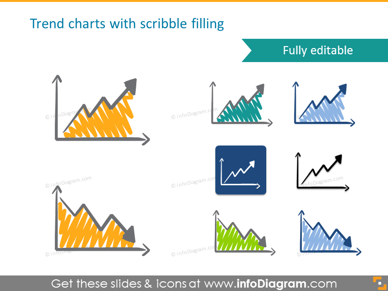 Trend charts with scribble filling