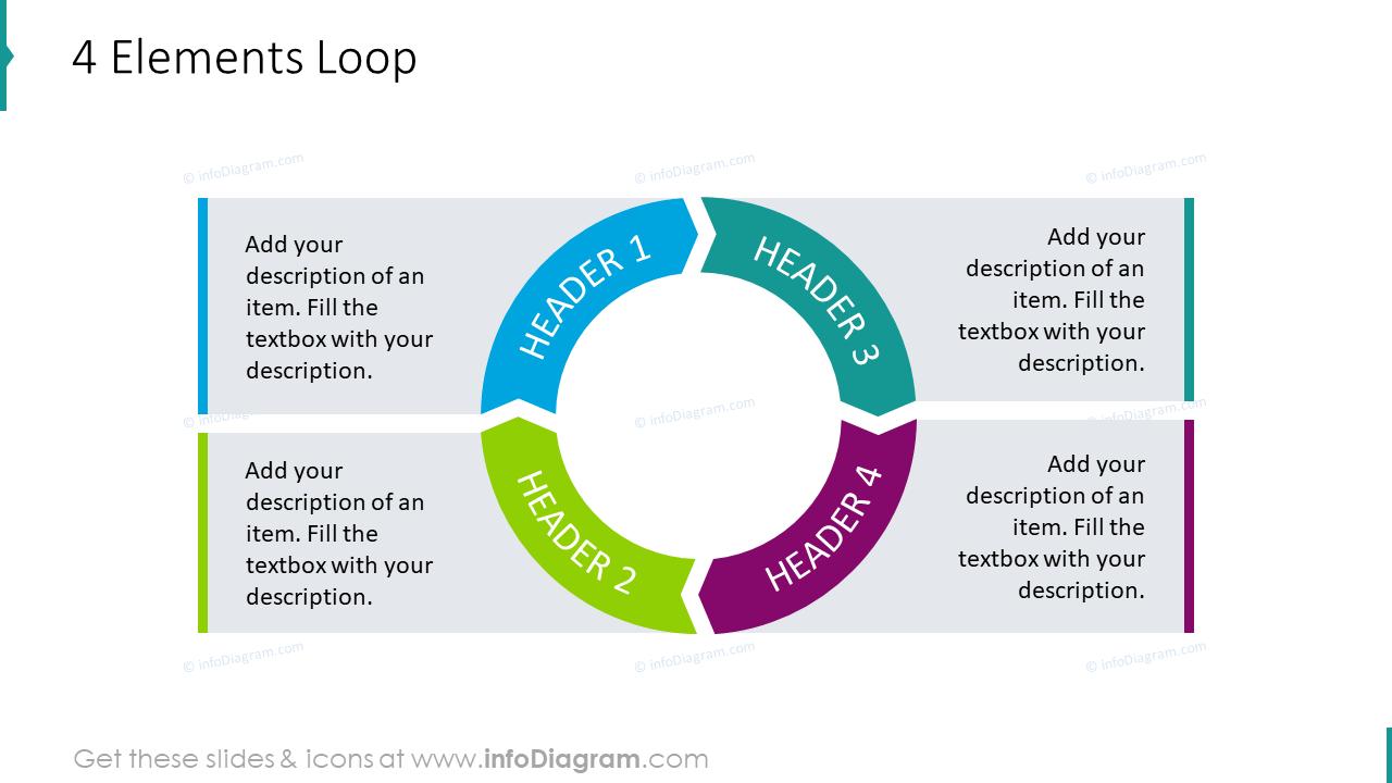 4 elements loop