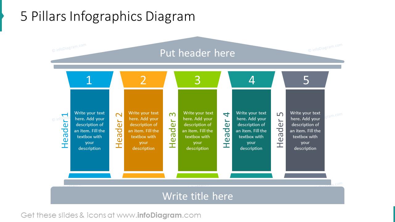 5 pillars infographics diagram