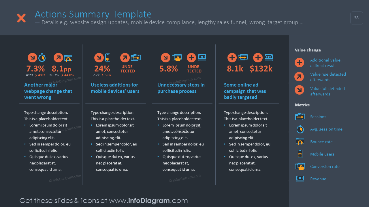 Actions summary template with bullet points description and values