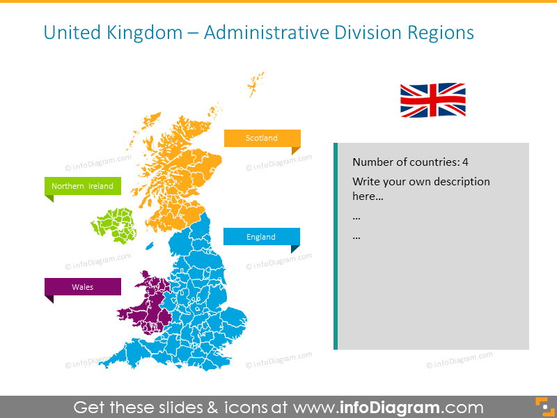 United Kingdom map presenting administrative division regions