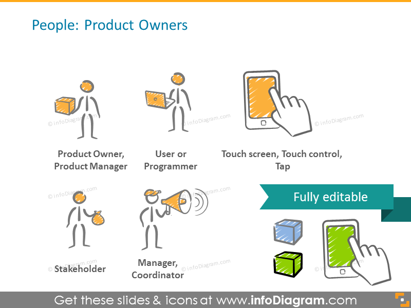 Product owners figures icons in scribble style