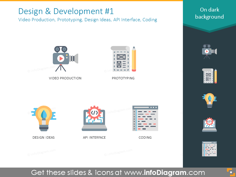 Design and development icons: video production, prototyping, design ideas, API interface, coding