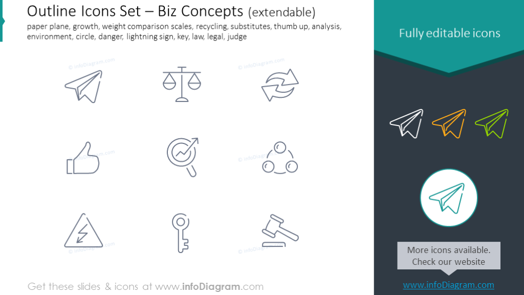 Icons Set: recycling, substitutes, analysis, environment, circle, danger